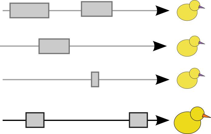 boxes diagram